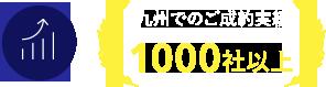 九州でのご成約実績1000社以上